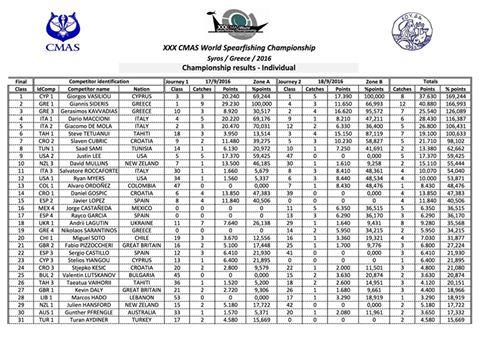 clasificacion segunda jornada 1