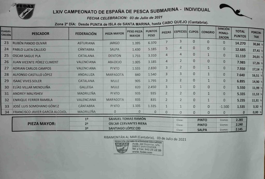 clasificación 2